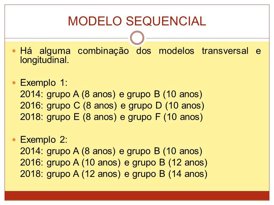 MODELO SEQUENCIAL Há alguma combinação dos modelos transversal e longitudinal. Exemplo 1: 2014: grupo A (8 anos) e grupo B (10 anos) 2016: grupo C (8