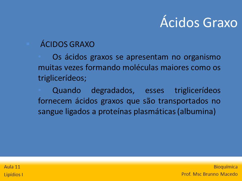 Bioquímica Prof.