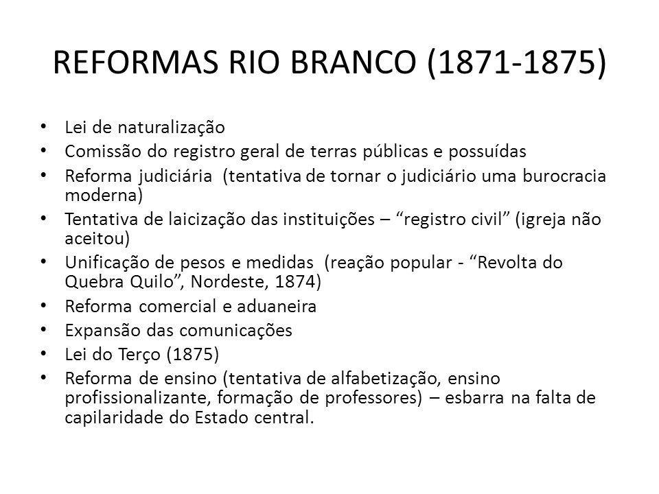 REFORMAS RIO BRANCO (1871-1875) Lei de naturalização Comissão do registro geral de terras públicas e possuídas Reforma judiciária (tentativa de tornar