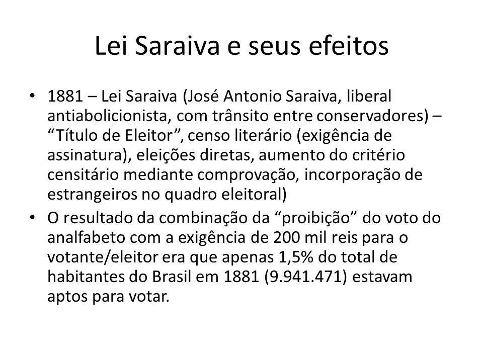 Lei Saraiva e seus efeitos 1881 – Lei Saraiva (José Antonio Saraiva, liberal antiabolicionista, com trânsito entre conservadores) – Título de Eleitor,