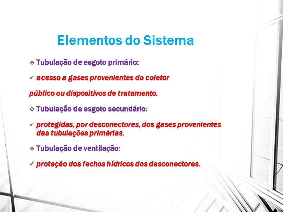 Elementos do Sistema Tubulação de esgoto primário: Tubulação de esgoto primário: acesso a gases provenientes do coletor acesso a gases provenientes do coletor público ou dispositivos de tratamento.