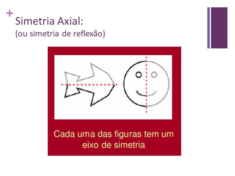 + Simetria Axial: (ou simetria de reflexão)