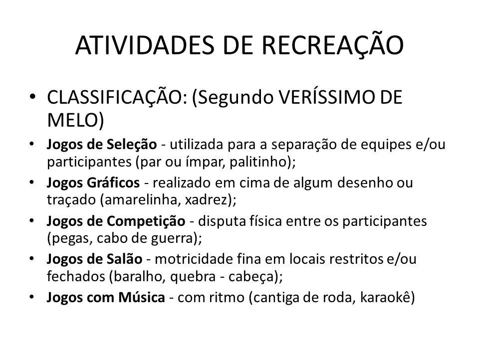 CLASSIFICAÇÃO: (Segundo VERÍSSIMO DE MELO) Jogos de Seleção - utilizada para a separação de equipes e/ou participantes (par ou ímpar, palitinho); Jogos Gráficos - realizado em cima de algum desenho ou traçado (amarelinha, xadrez); Jogos de Competição - disputa física entre os participantes (pegas, cabo de guerra); Jogos de Salão - motricidade fina em locais restritos e/ou fechados (baralho, quebra - cabeça); Jogos com Música - com ritmo (cantiga de roda, karaokê) ATIVIDADES DE RECREAÇÃO