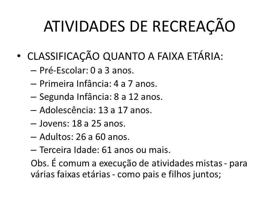 CLASSIFICAÇÃO QUANTO A FAIXA ETÁRIA: – Pré-Escolar: 0 a 3 anos.