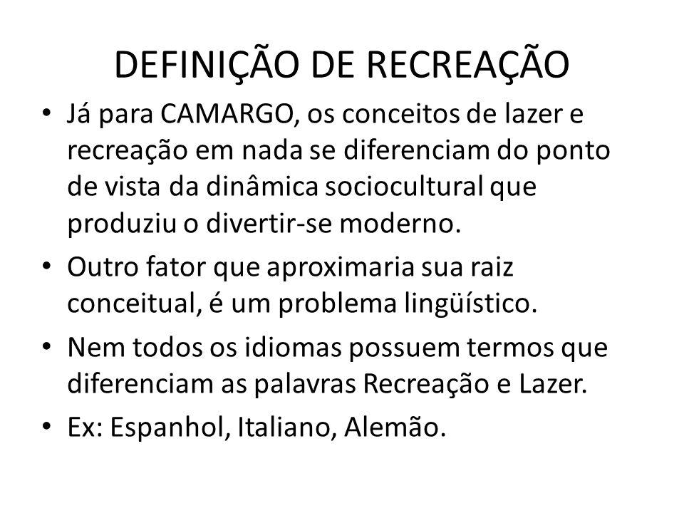 Segundo Silvestre Neto, deve possuir: -FORMAÇÃO (Humana e Técnica) -INFORMAÇÃO (Peculiaridades da Experiência – Local, Público, Objetivo, Duração, Recursos) -COMPORTAMENTO -IMAGINAÇÃO/CRIATIVIDADE -COOPERATIVISMO (ESPÍRITO DE EQUIPE) -DEDICAÇÃO -COMUNICAÇÃO -FLEXÍVEL (POLIVALENTE) PROFISSIONAL DE RECREAÇÃO