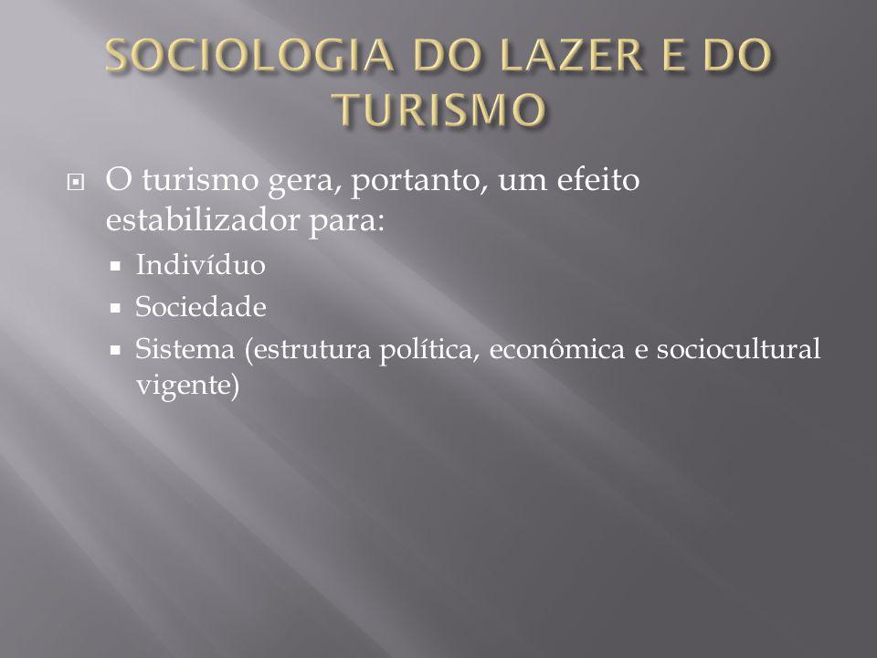 O turismo gera, portanto, um efeito estabilizador para: Indivíduo Sociedade Sistema (estrutura política, econômica e sociocultural vigente)