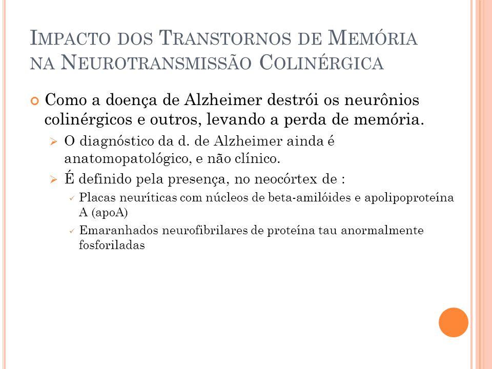 I MPACTO DOS T RANSTORNOS DE M EMÓRIA NA N EUROTRANSMISSÃO C OLINÉRGICA Como a doença de Alzheimer destrói os neurônios colinérgicos e outros, levando a perda de memória.