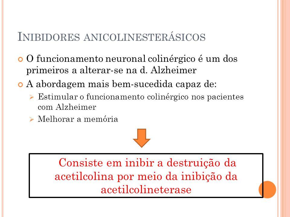 I NIBIDORES ANICOLINESTERÁSICOS O funcionamento neuronal colinérgico é um dos primeiros a alterar-se na d. Alzheimer A abordagem mais bem-sucedida cap