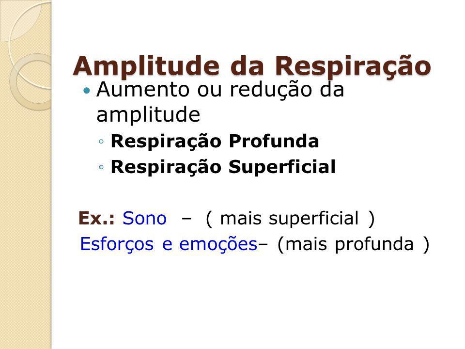 Amplitude da Respiração Aumento ou redução da amplitude Respiração Profunda Respiração Superficial Ex.: Sono – ( mais superficial ) Esforços e emoções