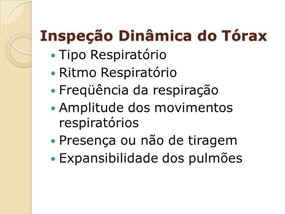 Inspeção Dinâmica do Tórax Tipo Respiratório Ritmo Respiratório Freqüência da respiração Amplitude dos movimentos respiratórios Presença ou não de tir