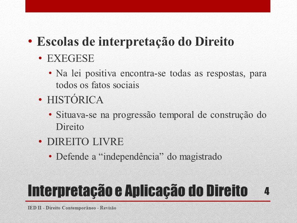 Interpretação e Aplicação do Direito Escolas de interpretação do Direito EXEGESE Na lei positiva encontra-se todas as respostas, para todos os fatos s