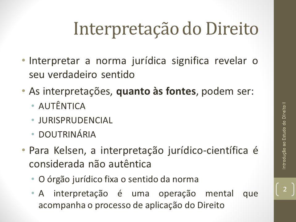 Interpretação do Direito Interpretar a norma jurídica significa revelar o seu verdadeiro sentido As interpretações, quanto às fontes, podem ser: AUTÊN
