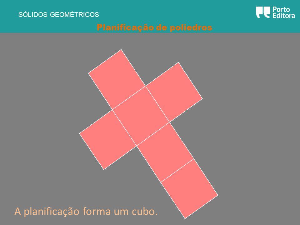 SÓLIDOS GEOMÉTRICOS Planificação de poliedros A planificação forma um cubo.