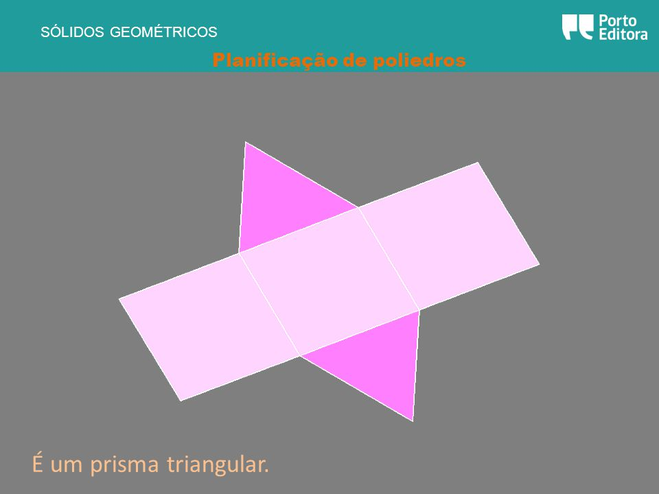 SÓLIDOS GEOMÉTRICOS Planificação de poliedros É um prisma triangular.