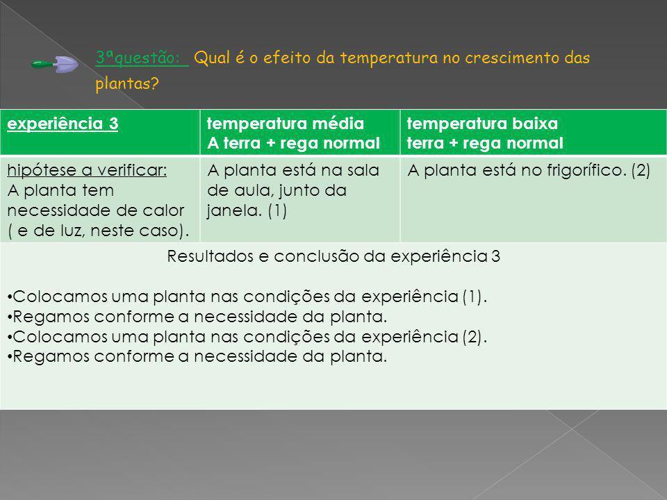 experiência 3temperatura média A terra + rega normal temperatura baixa terra + rega normal hipótese a verificar: A planta tem necessidade de calor ( e