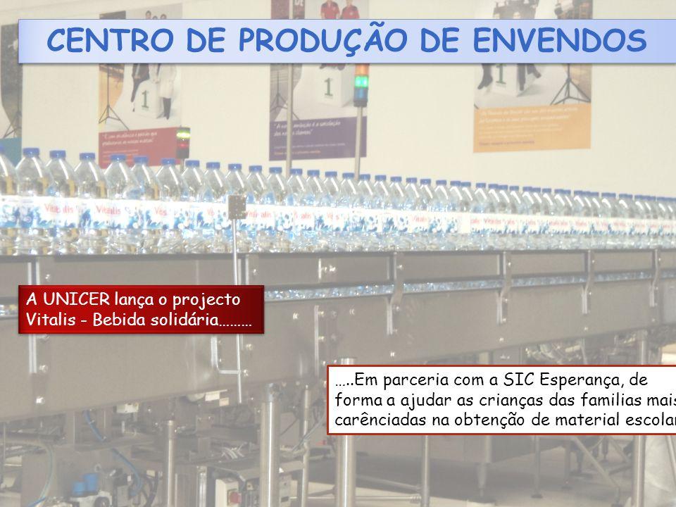 Projecto vitális – bebida solidária De encontro ao projecto Vitális – Bebida solidária, os nossos produtos de contribuição ….