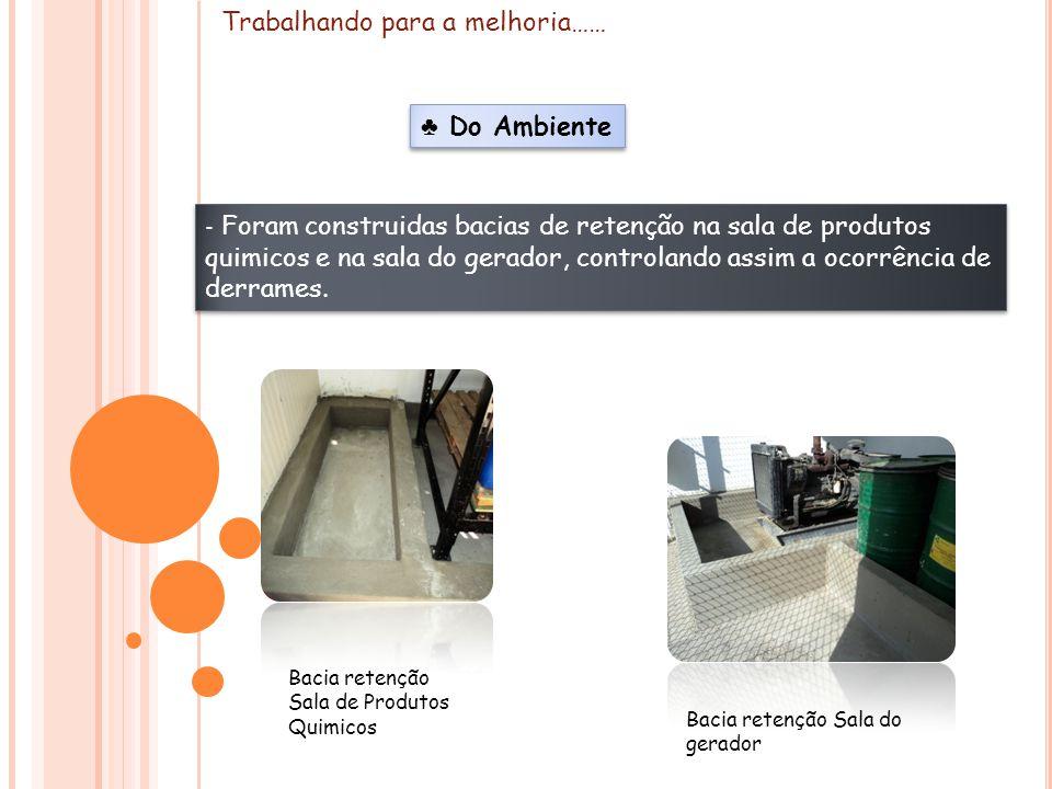 - Instalou-se um sistema Accept de recolha de dados automático do volume de líquido.