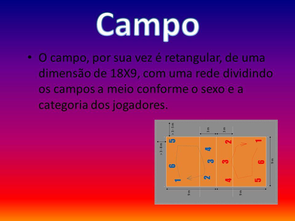 O campo, por sua vez é retangular, de uma dimensão de 18X9, com uma rede dividindo os campos a meio conforme o sexo e a categoria dos jogadores.