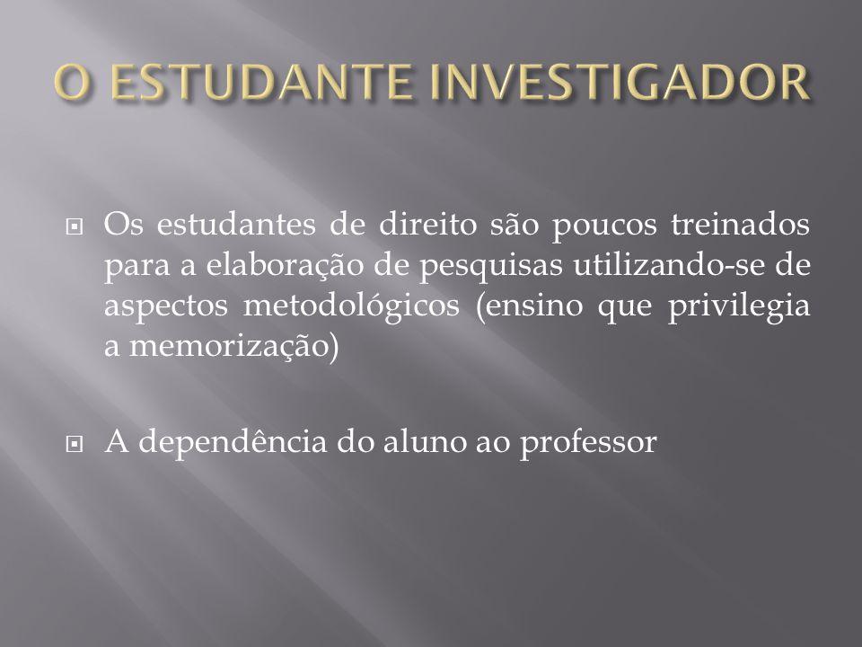 Os estudantes de direito são poucos treinados para a elaboração de pesquisas utilizando-se de aspectos metodológicos (ensino que privilegia a memorização) A dependência do aluno ao professor