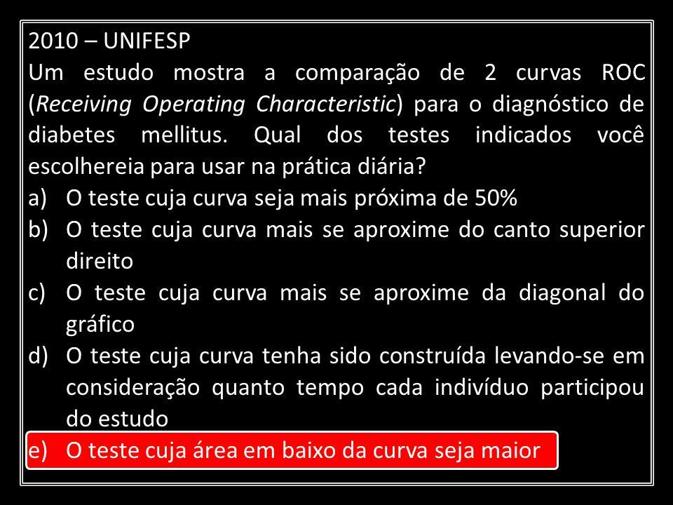 2010 – UNIFESP Um estudo mostra a comparação de 2 curvas ROC (Receiving Operating Characteristic) para o diagnóstico de diabetes mellitus. Qual dos te