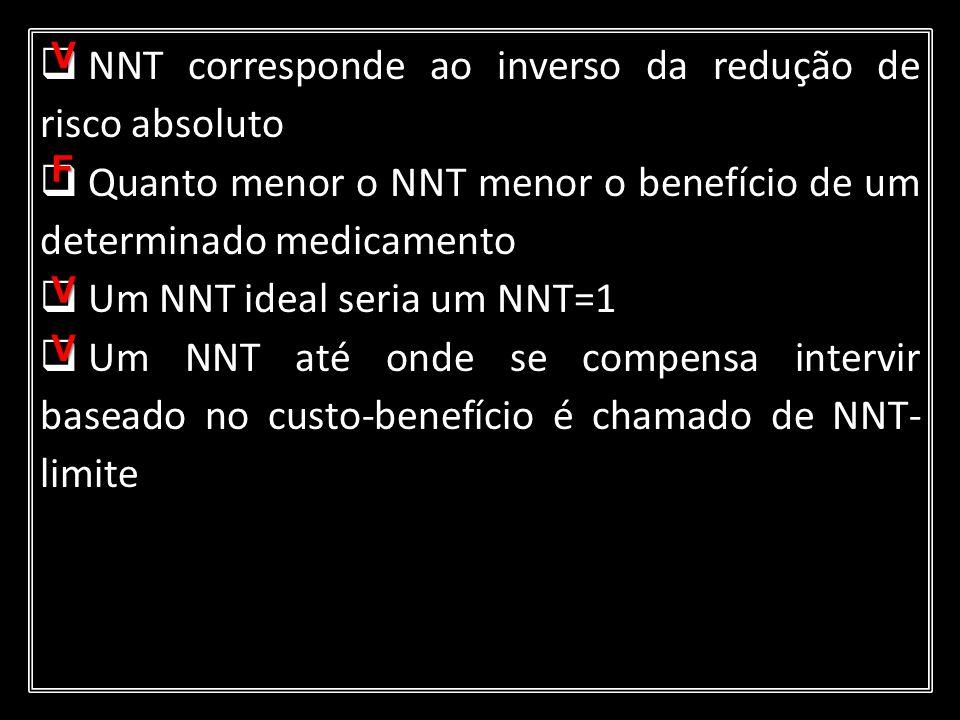NNT corresponde ao inverso da redução de risco absoluto NNT corresponde ao inverso da redução de risco absoluto Quanto menor o NNT menor o benefício d