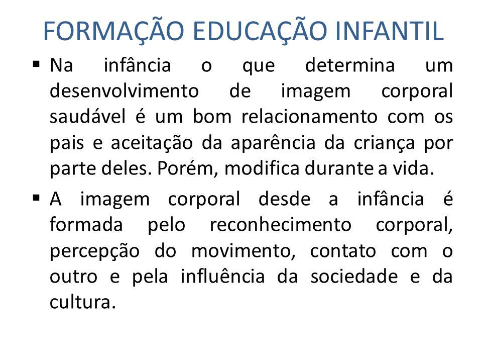 FORMAÇÃO EDUCAÇÃO INFANTIL Na infância o que determina um desenvolvimento de imagem corporal saudável é um bom relacionamento com os pais e aceitação