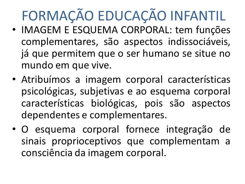 FORMAÇÃO EDUCAÇÃO INFANTIL IMAGEM E ESQUEMA CORPORAL: tem funções complementares, são aspectos indissociáveis, já que permitem que o ser humano se sit