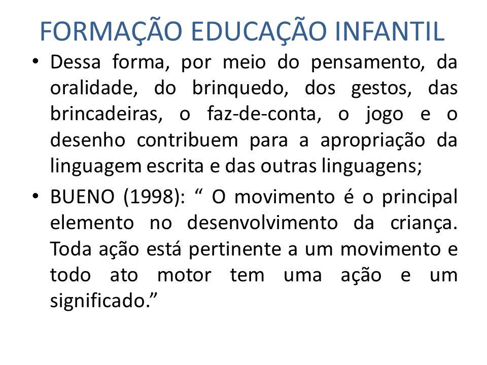 FORMAÇÃO EDUCAÇÃO INFANTIL Dessa forma, por meio do pensamento, da oralidade, do brinquedo, dos gestos, das brincadeiras, o faz-de-conta, o jogo e o d