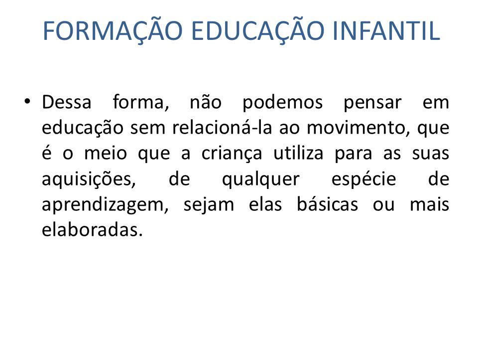 FORMAÇÃO EDUCAÇÃO INFANTIL Dessa forma, não podemos pensar em educação sem relacioná-la ao movimento, que é o meio que a criança utiliza para as suas