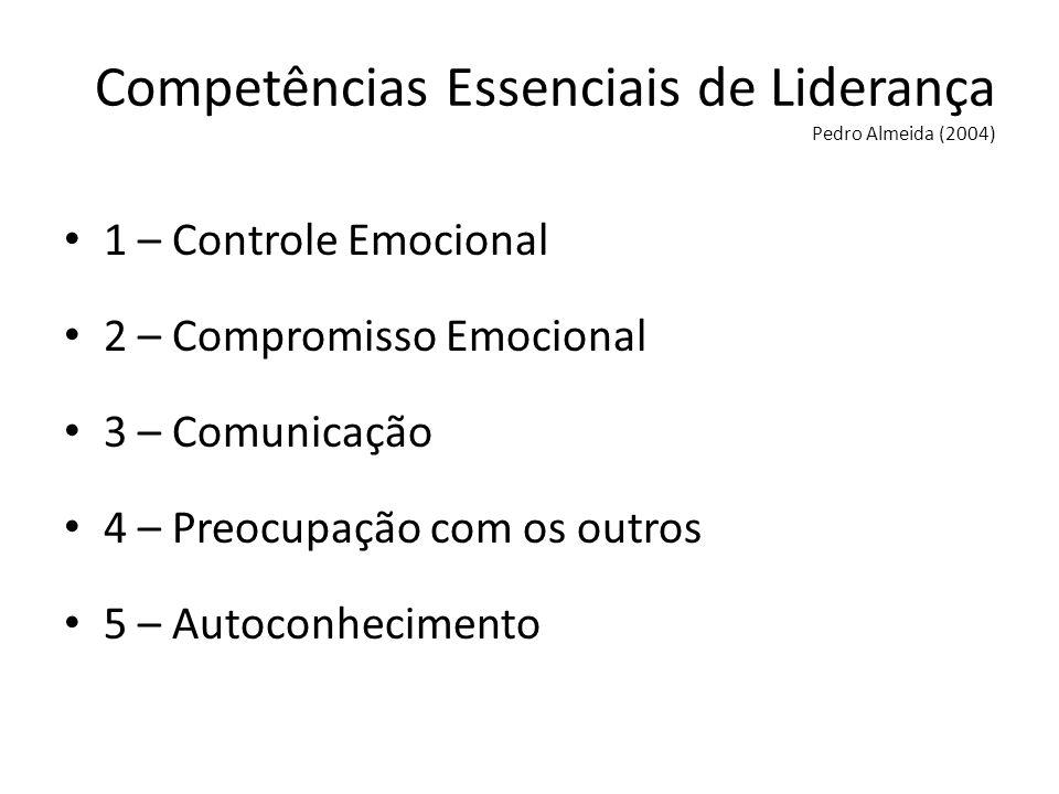 Competências Essenciais de Liderança Pedro Almeida (2004) 1 – Controle Emocional 2 – Compromisso Emocional 3 – Comunicação 4 – Preocupação com os outr