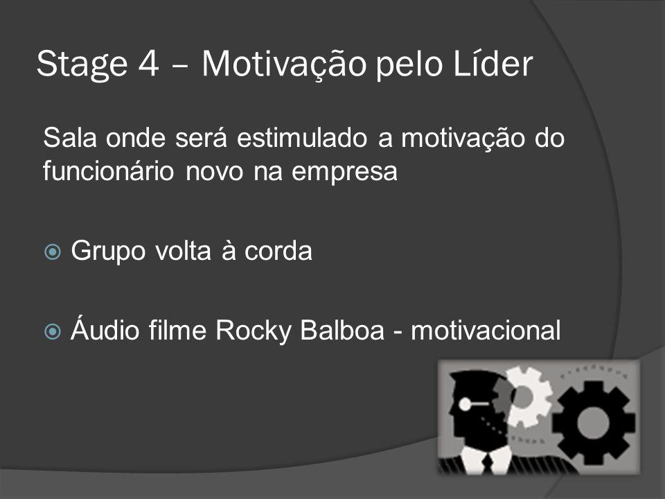 Stage 4 – Motivação pelo Líder Sala onde será estimulado a motivação do funcionário novo na empresa Grupo volta à corda Áudio filme Rocky Balboa - mot
