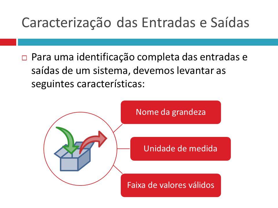 Caracterização das Entradas e Saídas Para uma identificação completa das entradas e saídas de um sistema, devemos levantar as seguintes característica