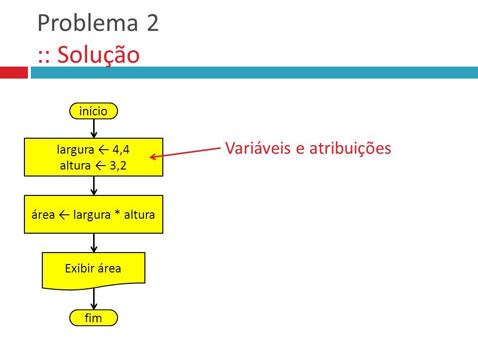 Problema 2 :: Solução início largura 4,4 altura 3,2 área largura * altura Exibir área fim Variáveis e atribuições