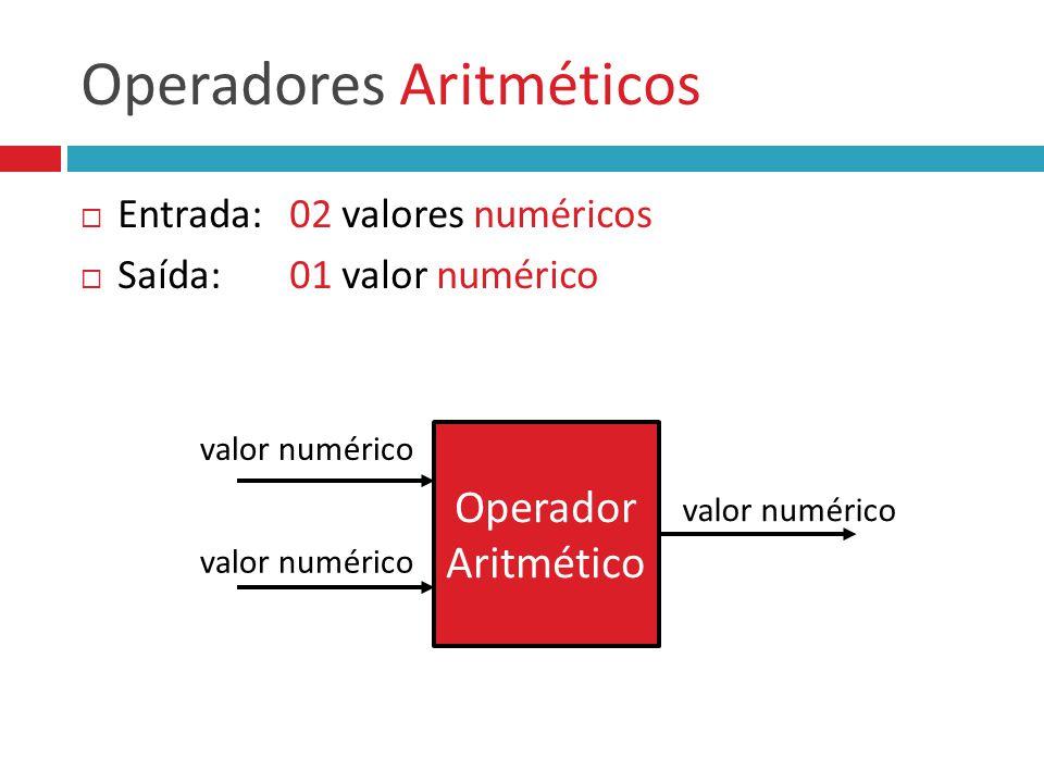 Operadores Aritméticos Entrada:02 valores numéricos Saída: 01 valor numérico Operador Aritmético valor numérico