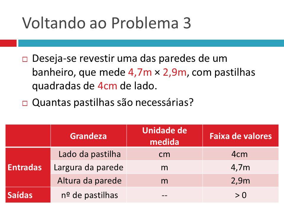 Voltando ao Problema 3 Deseja-se revestir uma das paredes de um banheiro, que mede 4,7m × 2,9m, com pastilhas quadradas de 4cm de lado. Quantas pastil