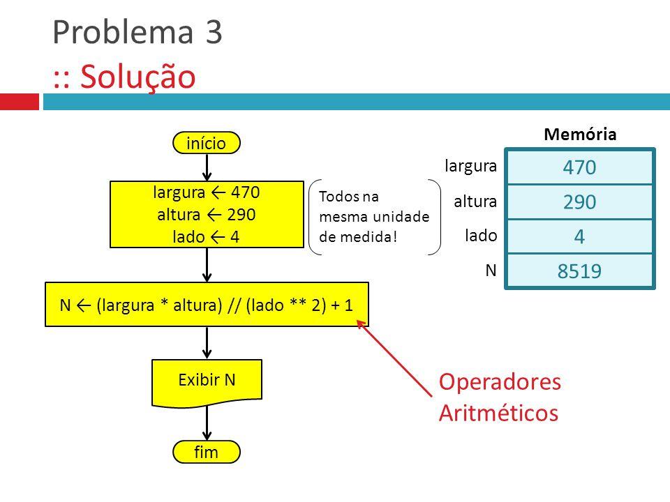 Problema 3 :: Solução início largura 470 altura 290 lado 4 N (largura * altura) // (lado ** 2) + 1 Exibir N fim Operadores Aritméticos 470 290 4 8519