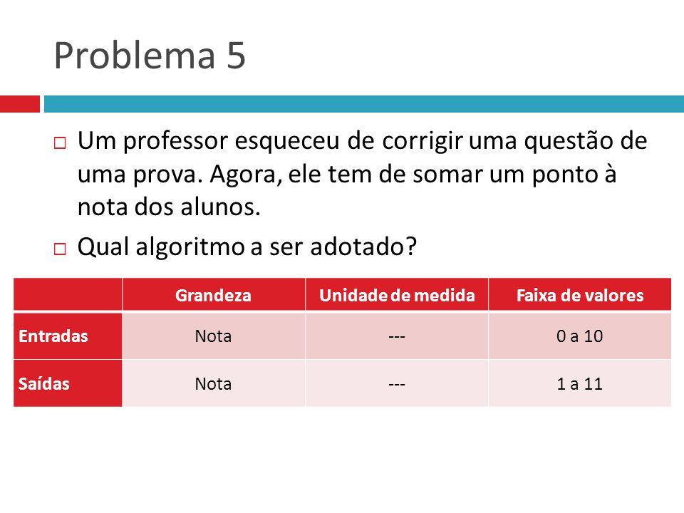 Problema 5 Um professor esqueceu de corrigir uma questão de uma prova. Agora, ele tem de somar um ponto à nota dos alunos. Qual algoritmo a ser adotad