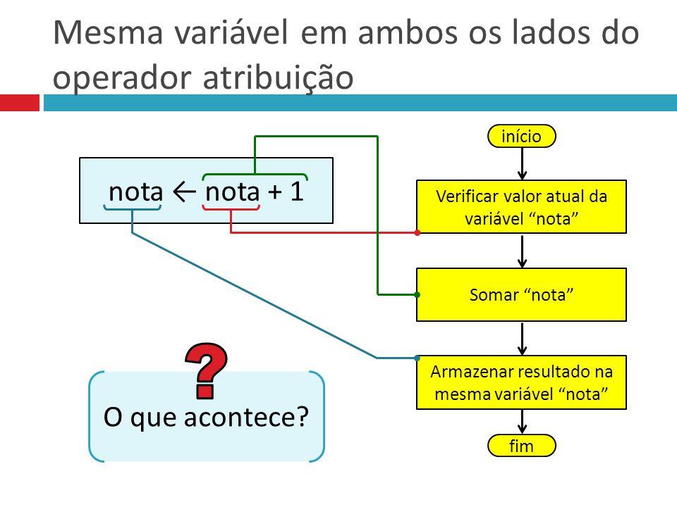 Mesma variável em ambos os lados do operador atribuição nota nota + 1 início Verificar valor atual da variável nota Somar nota Armazenar resultado na