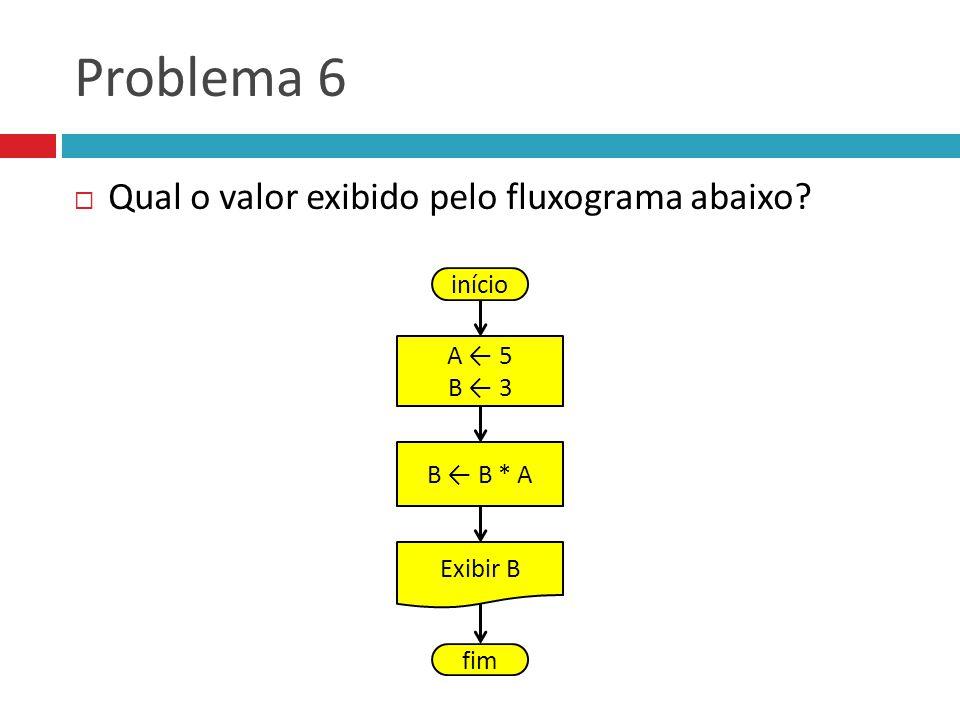 Problema 6 Qual o valor exibido pelo fluxograma abaixo? início A 5 B 3 B B * A Exibir B fim