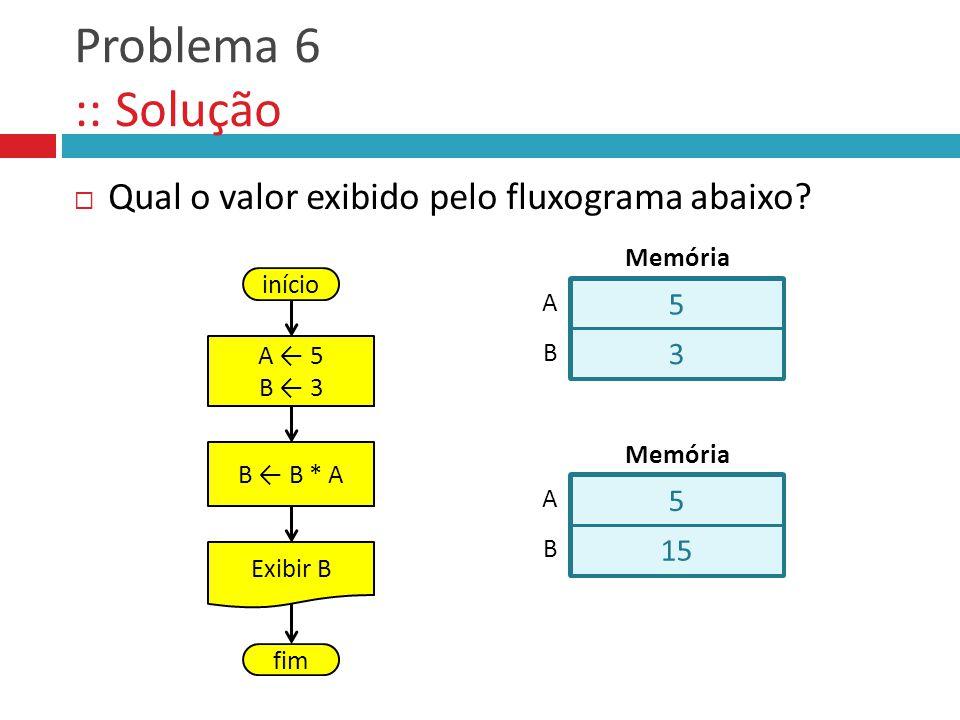 Problema 6 :: Solução Qual o valor exibido pelo fluxograma abaixo? início A 5 B 3 B B * A Exibir B fim 5 3 A Memória B 5 15 A Memória B