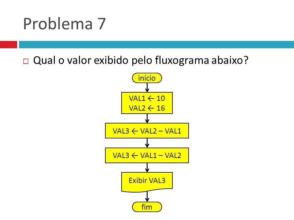 Problema 7 Qual o valor exibido pelo fluxograma abaixo? início VAL1 10 VAL2 16 VAL3 VAL2 – VAL1 VAL3 VAL1 – VAL2 Exibir VAL3 fim