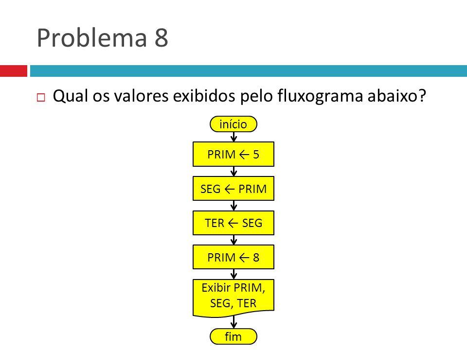 Problema 8 Qual os valores exibidos pelo fluxograma abaixo? início PRIM 5 SEG PRIM TER SEG PRIM 8 Exibir PRIM, SEG, TER fim