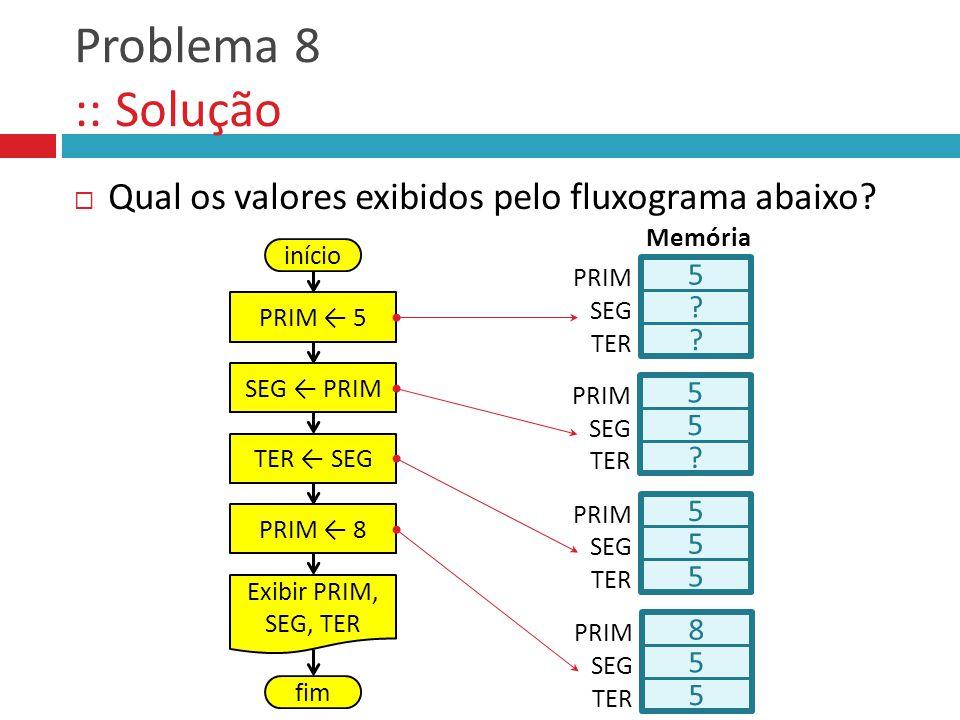 Problema 8 :: Solução Qual os valores exibidos pelo fluxograma abaixo? 5 ? PRIM Memória SEG ? TER início PRIM 5 SEG PRIM TER SEG PRIM 8 Exibir PRIM, S