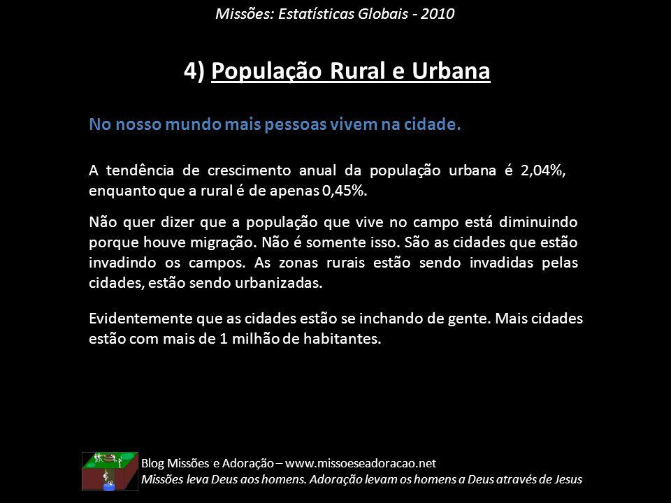 Missões: Estatísticas Globais - 2010 4) População Rural e Urbana No nosso mundo mais pessoas vivem na cidade. A tendência de crescimento anual da popu