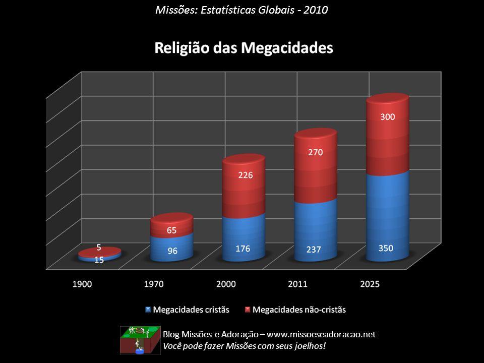 Missões: Estatísticas Globais - 2010 Blog Missões e Adoração – www.missoeseadoracao.net Você pode fazer Missões com seus joelhos!