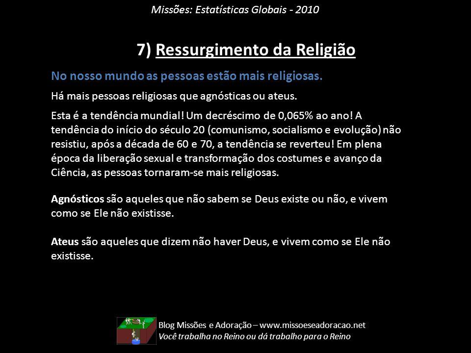Missões: Estatísticas Globais - 2010 7) Ressurgimento da Religião No nosso mundo as pessoas estão mais religiosas. Há mais pessoas religiosas que agnó