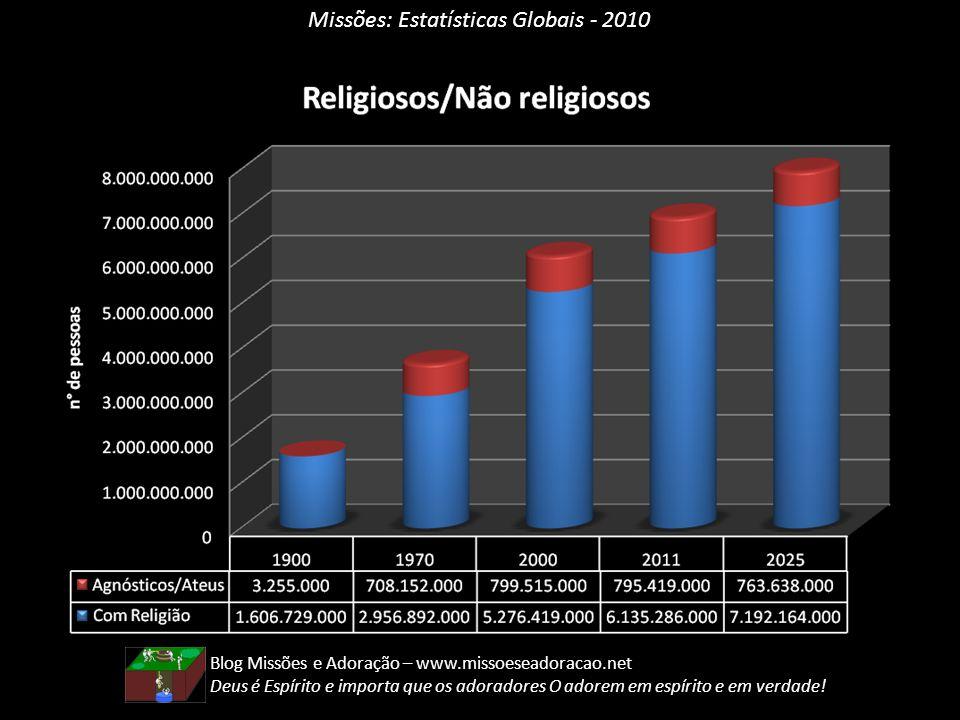 Missões: Estatísticas Globais - 2010 Blog Missões e Adoração – www.missoeseadoracao.net Deus é Espírito e importa que os adoradores O adorem em espíri