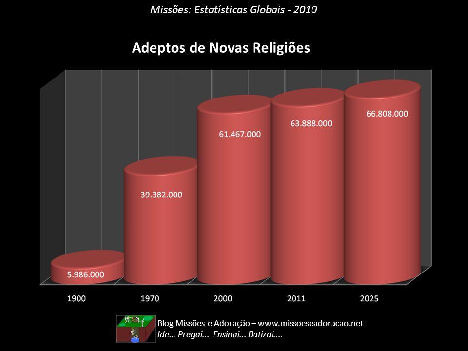 Missões: Estatísticas Globais - 2010 Adeptos de Novas Religiões Blog Missões e Adoração – www.missoeseadoracao.net Ide... Pregai... Ensinai... Batizai
