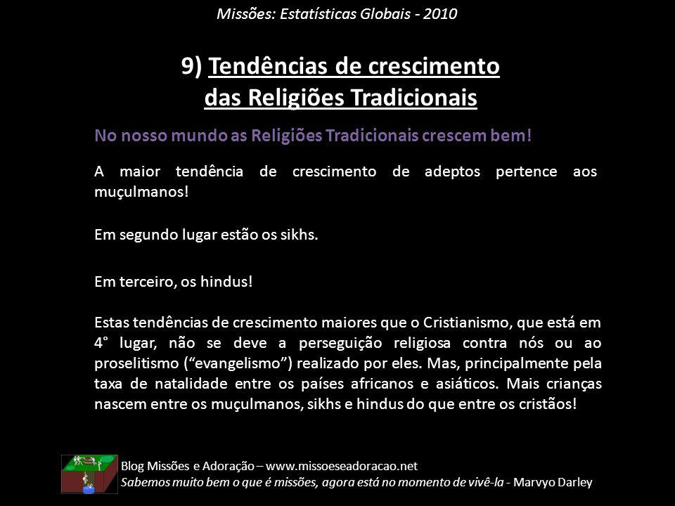 Missões: Estatísticas Globais - 2010 9) Tendências de crescimento das Religiões Tradicionais No nosso mundo as Religiões Tradicionais crescem bem! A m