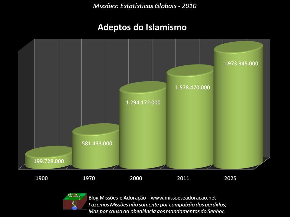 Missões: Estatísticas Globais - 2010 Adeptos do Islamismo Blog Missões e Adoração – www.missoeseadoracao.net Fazemos Missões não somente por compaixão